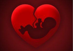 jak się odbywa aborcja